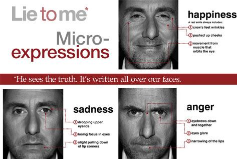a study on the use of micro expressions in detecting deception and lies What micro expression did you   click here to purchase our full micro expressions training program with 200  instructions to use the micro expressions test: 1.