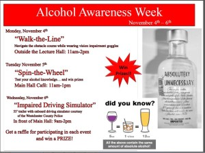 Alcohol Awareness Week alerting Mercy to attention about the alcohol