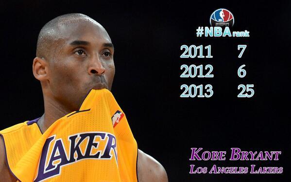 Kobe Named 25th Best Player!