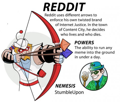Reddit-Internet-Superheroes
