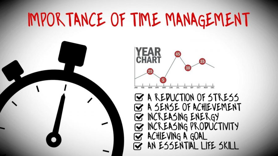 Time Management: Make it or Break it