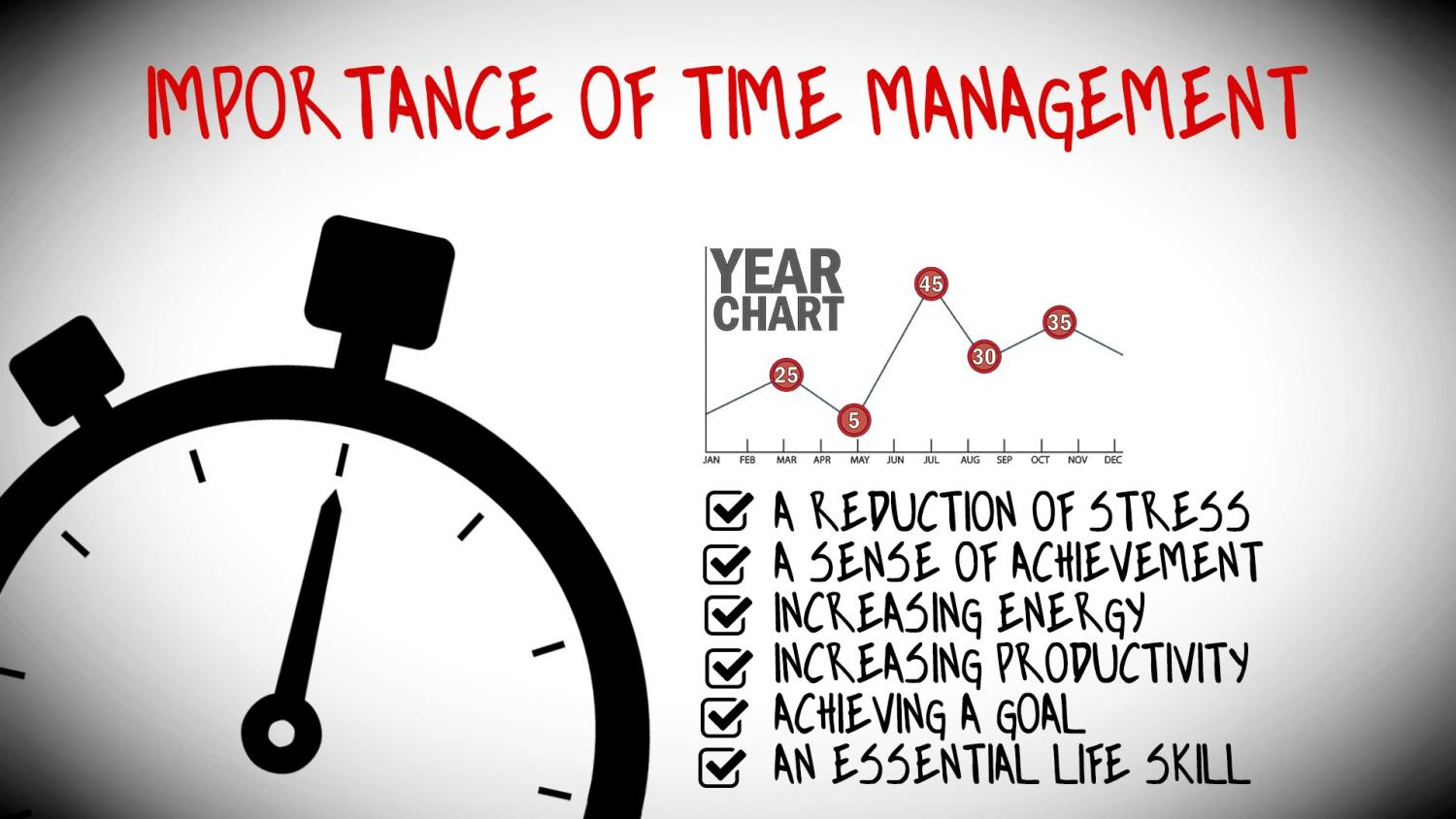 effect of time management in our lives This type of music can have a beneficial effect on our can act as a powerful stress management tool in our lives the power of music to reduce stress.