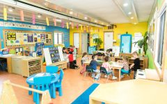 Daycares: Positives and Negatives Clash