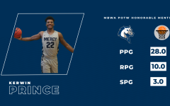 Kerwin Prince Wins ECC Rookie of the Week as Mavs Drop Two Straight