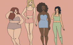 OP/ED: Social Media Ruins Our Body Image